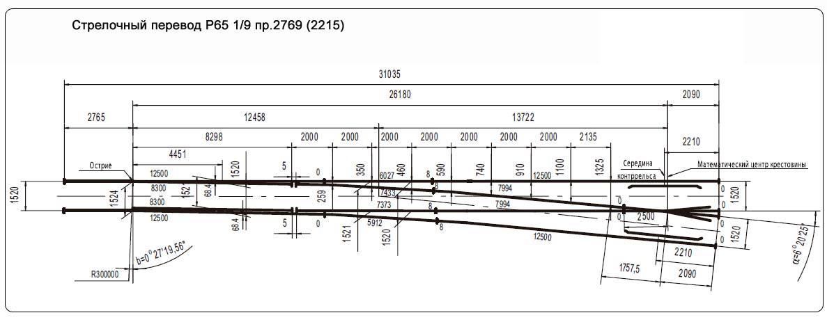 Стрелочный перевод Р65 1/11 пр. 2768 (1740) предназначен для перевода железнодорожного состава с одного пути на...